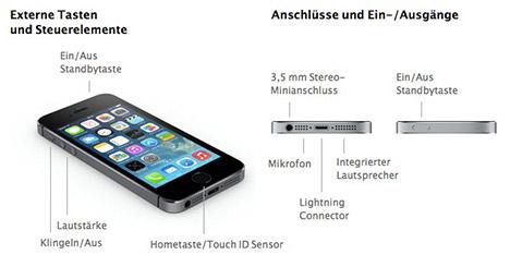 iphone5s_tasten