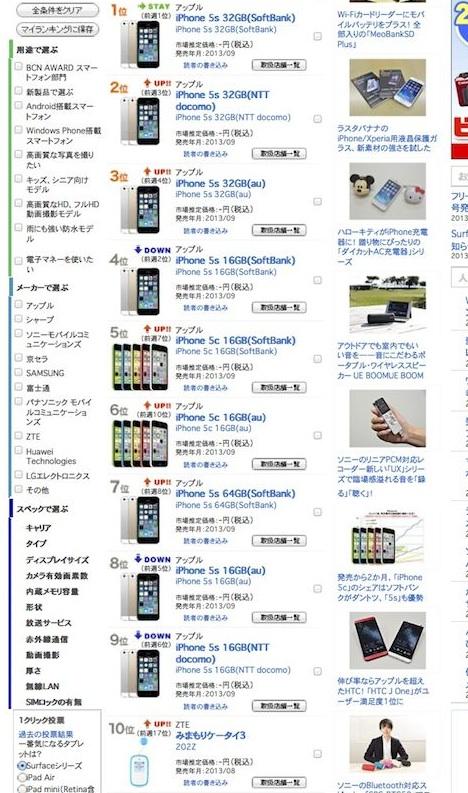 japan_smartphone_charts