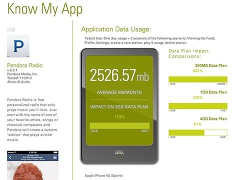wieviel apps gibt es