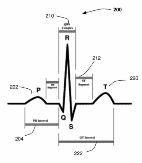 patent pulsmessgerät