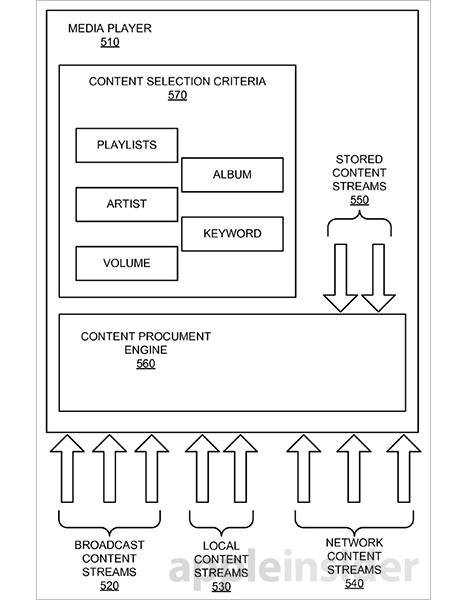 Patent autotune 2