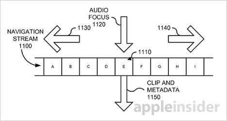 Patent autotune 3