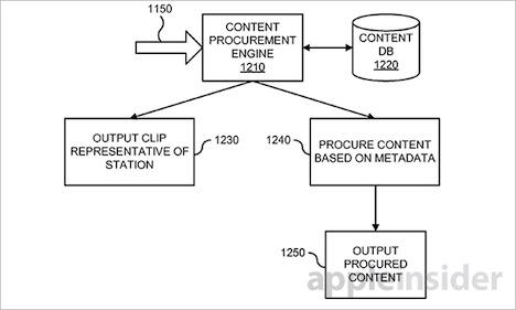 Patent autotune