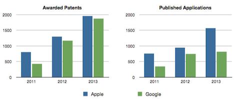 apple_patente2013