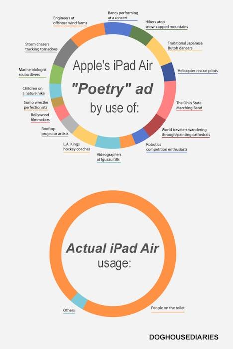 ipad_air_einsatzgebiete