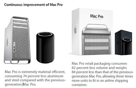 mac_pro_umwelt2