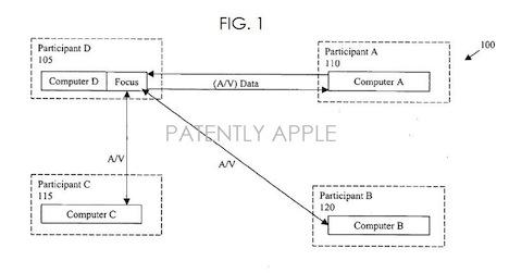 Patent FaceTime 1