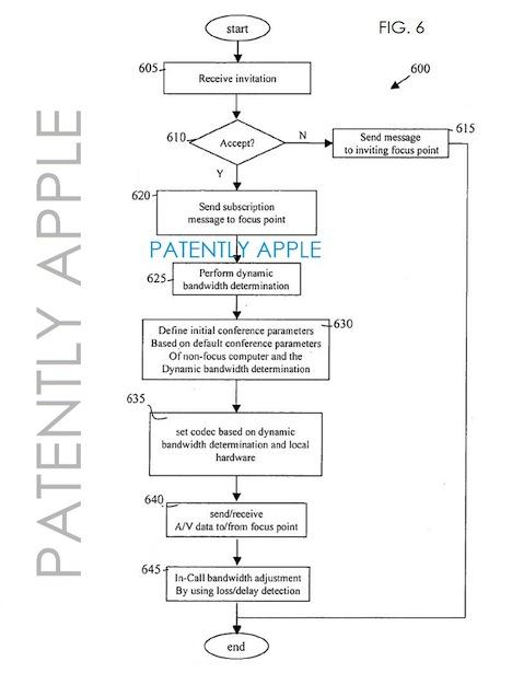 Patent FaceTime 2