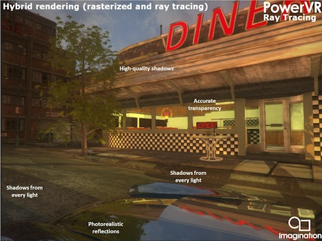 PowerVR_Ray-tracing 1