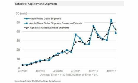 alphawise-2014-q1-global statistik - 1