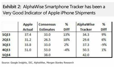 alphawise-2014-q1-global statistik - 2