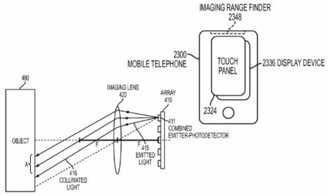 apple patent 3d sensorik