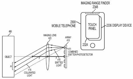 apple patent 3d sensorik