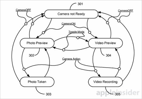 apple patent kamera fernsteuerung 2014 - 2
