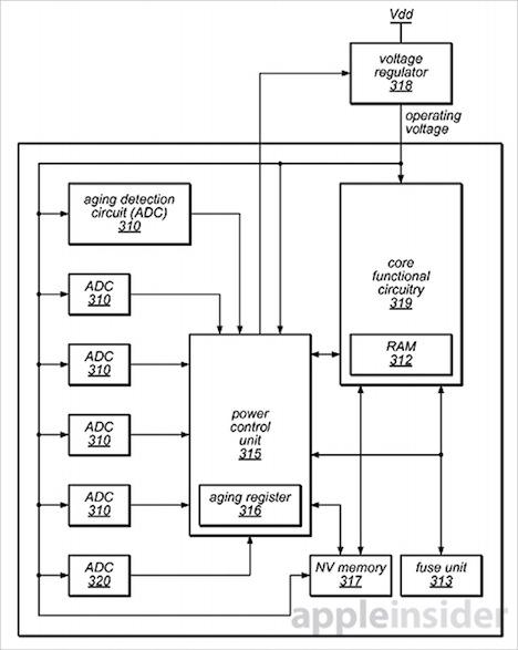 patent aging 1
