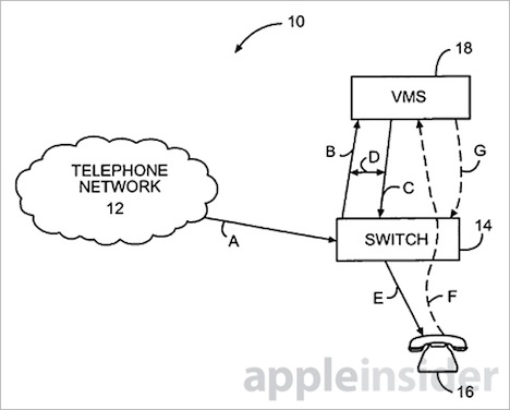 patent voicemail 2