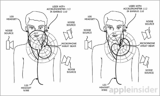 Earpods Patent 2014 - 2