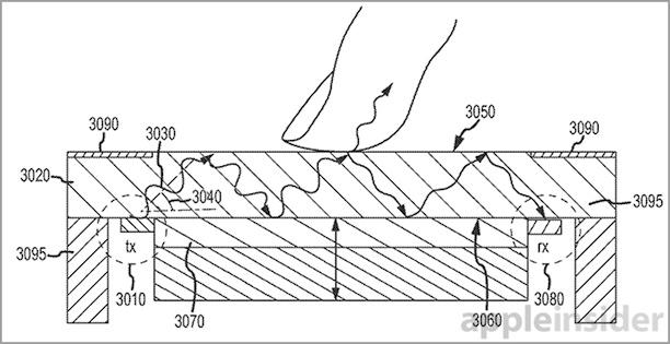 Patent Touchscreen 1