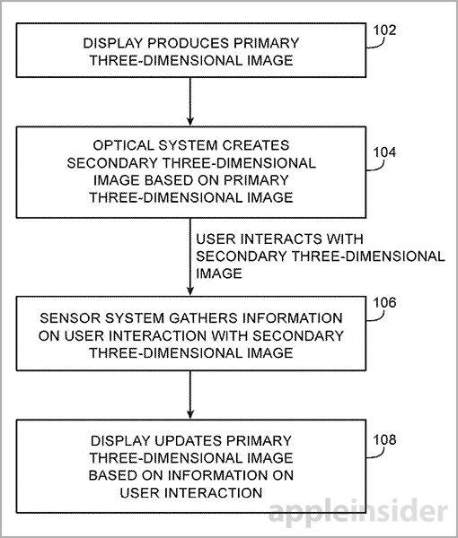 apple patent 3d hologramm - 3