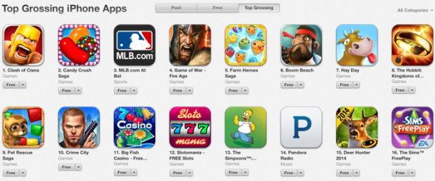 beliebteste apps 2014