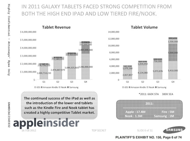 galaxy_tab_fake_Sales2