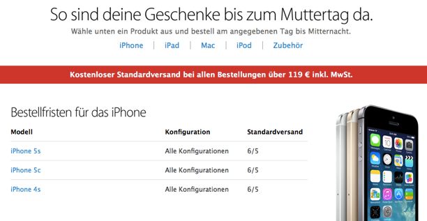 iphone_muttettag_frist