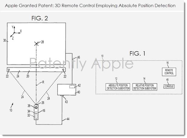 patent_3d_fernbedienung