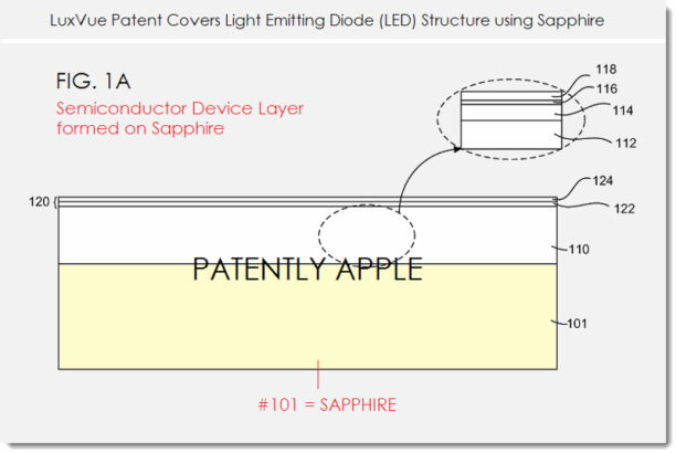 LuxVue Apple Patent