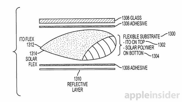apple patent solar display 1