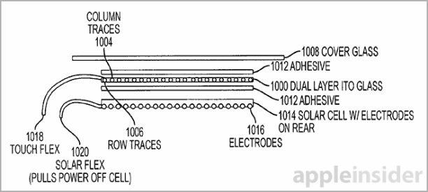 apple patent solar display 2