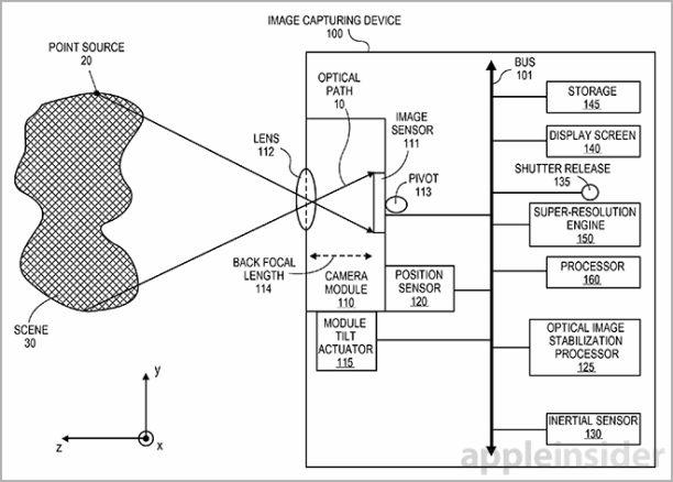 apple patent super resolution 1