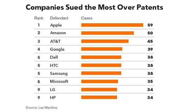 apple patentstreit