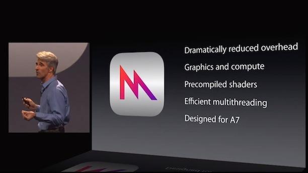 iOS 8 Metal