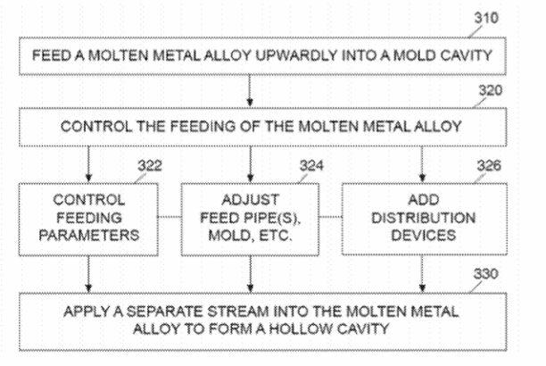apple patent flüssigmetall