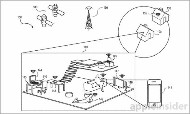apple patent ortsbestimmung 1