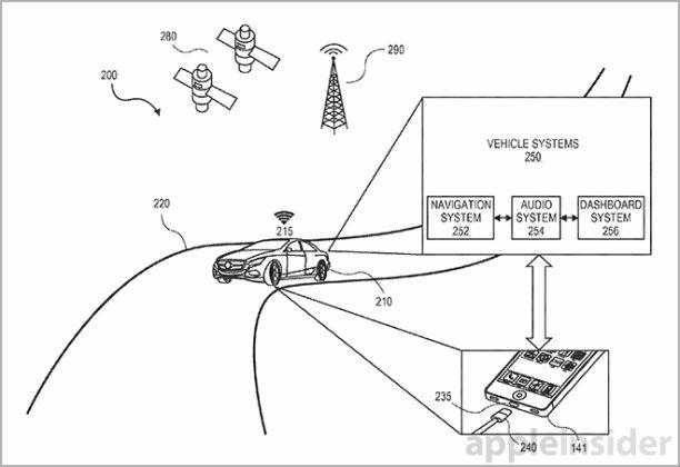 apple patent ortsbestimmung 4