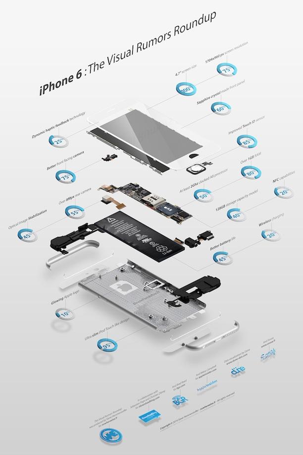 iphone6_geruechte_grafik