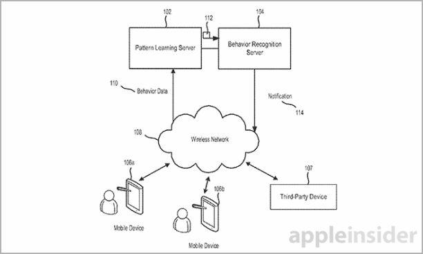 patent verhaltenserkennung 1
