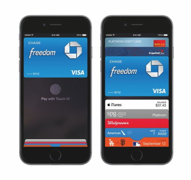Paypal Mit Apple Pay