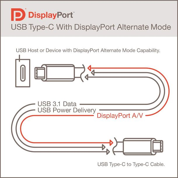 displayport_usb_type_c