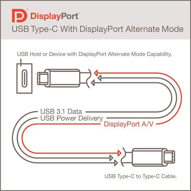 displayport_usb_type_c