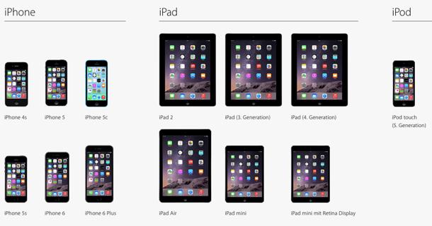 iOS 8 Kompatibiltät