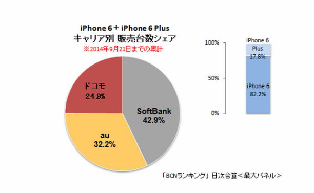 iphone 6 in japan