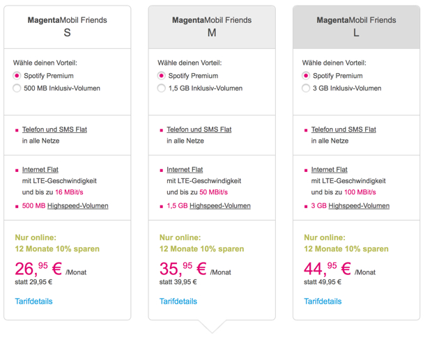 Telekom MagentaMobil Friends tarife