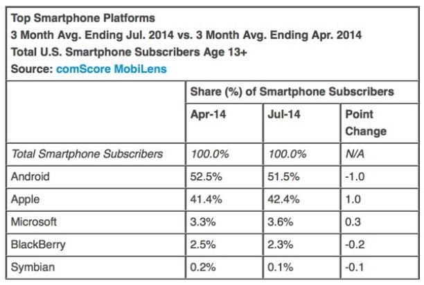 smartphoneplatforms