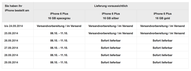 vodafone_iphone6_liefer300914