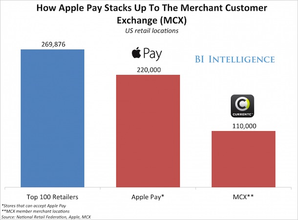apple_pay_akzeptanzstellen