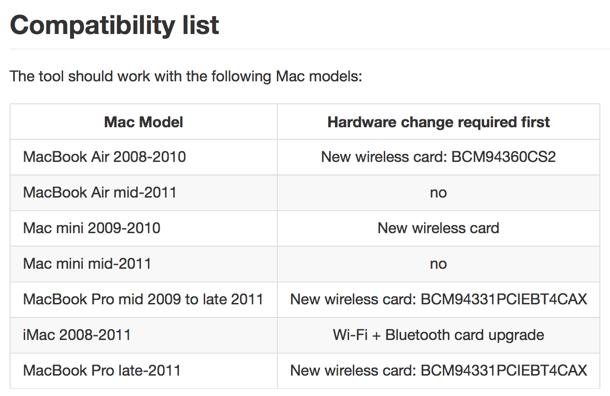 continuity_activation_tool_macs