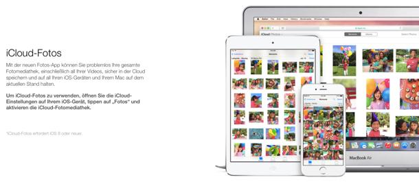 iCloud-Fotos