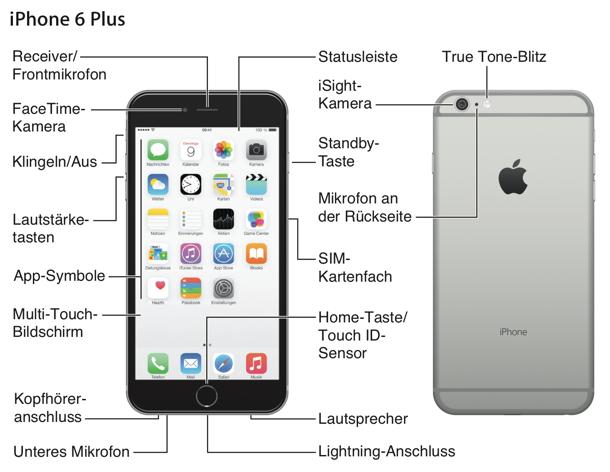 Benutzerhandbuch iphone 6s deutsch pdf